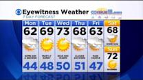 Kate's Monday Afternoon Forecast: April 27, 2015