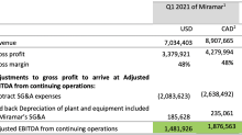 Gaby Inc. Reports Q1 2021 Revenue of $3.4MM and Record First Quarter 2021 Pro Forma Revenue of $12.3MM