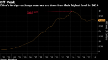 China Cuts U.S. Treasury Holdings for Third Straight Month