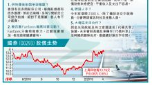 國泰指購快運客源互補無壟斷 盧家培:機票特賣只會愈做愈大