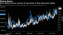 Short Sellers Battle Mainland Buyers in Hong Kong's Stock Market