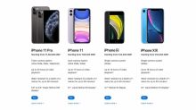 Apple India Online Store Is Now Open With iPhone Trade-in, Mac Configure To Order & More