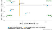 HUGO BOSS AG breached its 50 day moving average in a Bearish Manner : BOSS-DE : May 4, 2017