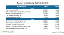 Southeastern Asset Management Sold a Major Position in CHK