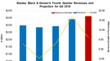 Stanley Black & Decker: Record Q4 Revenues?