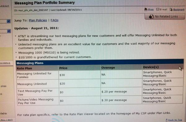 AT&T streamlining individual messaging plans August 21st, leaving unlimited as the sole survivor
