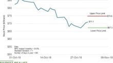 Marathon Petroleum's Implied Volatility and Stock Price Movement