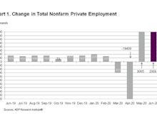 ADP National Employment Report: Private Sector Employment Increased by 2,369,000 Jobs in June