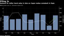 Asian Bond Buyers Get Hungrier, If Not More Adventurous