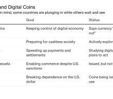 China's Digital Yuan Gets First Big Test Via Tech Giant Didi