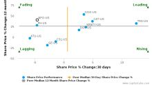 EnPro Industries, Inc. breached its 50 day moving average in a Bearish Manner : NPO-US : August 11, 2017