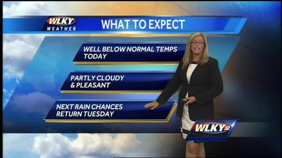 Sunday, July 28th Weather