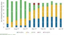Delek US Holdings: Wall Street Analysts' Top Pick