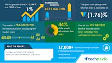 Insights & Forecast with Potential Impact of COVID-19 - Automotive Power Window Switch Market 2020-2024 | High Demand for Automotive Switches to Boost Market Growth | Technavio