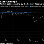 Futures Show Quarter-Point Fed Rate Cut Fully Priced in for July