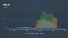 How Financially Strong Is EastWest Bioscience Inc. (CVE:EAST)?