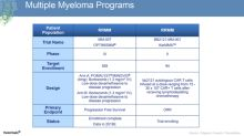 Celgene Works toward Cell Therapy for Multiple Myeloma