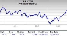 Is Principal Financial (PFG) a Great Stock for Value Investors?