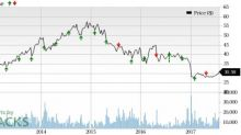 Xerox (XRX) Q2 Earnings: What's in Store for the Stock? (Revised)