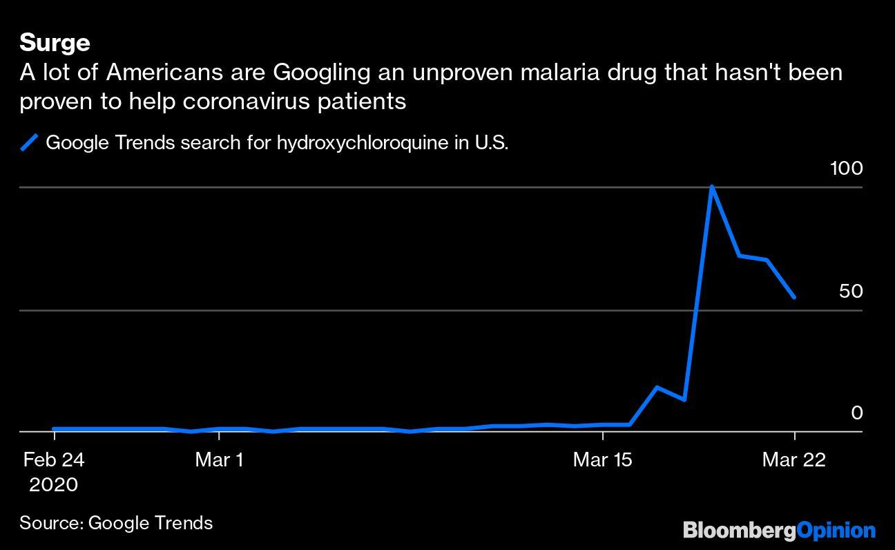 News post image: Hoarding Chloroquine Won't Cure Coronavirus