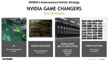 NVIDIA Plans to Offer End-to-End Autonomous Driving Platform