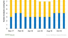 Analysts Remain Bullish on Array BioPharma Stock