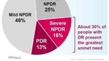 Regeneron Focuses on Expanding Eylea's Diabetic Retinopathy Label