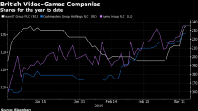 U.K. Video Game Companies Shooting the Lights Out in 2019