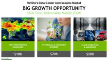 Data Center: A $50 Billion Market for NVIDIA