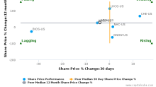 Almost Family, Inc.: Strong price momentum but will it sustain?