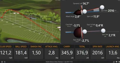 Golf - PGA Tour - La bête Dustin Johnson à la loupe