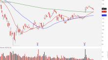 3 Beaming Stocks to Buy