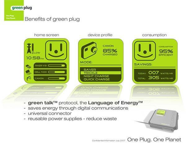Switched On: Green Plug tries to replace the worry warts (Part 2)