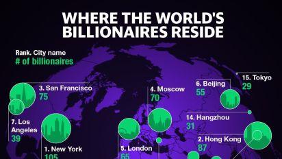 Here's where the world's billionaires reside