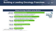 Tesaro Stock Up over 16% on Rumors of Acquisition by Roche