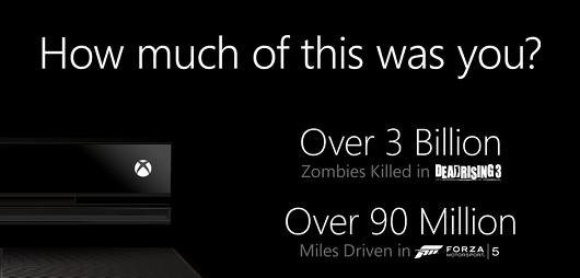 Microsoft: Over 50 million hours logged on Xbox Ones since launch