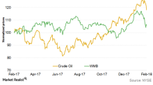 Williams Companies: Third-Highest Correlation with Crude Oil