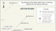 Aston Bay Holdings Drills 29.9 g/t Au over 0.92 m and 19.25 g/t over 1.4 m in Phase 1 Drilling; Phase 2 Yields 150 m Extension at its Buckingham Gold Project, Virginia, USA