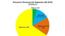 Ericsson Wins More Business from Liberty Global