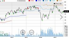 Penske Automotive (PAG) Q2 Earnings & Revenue Beat Estimates