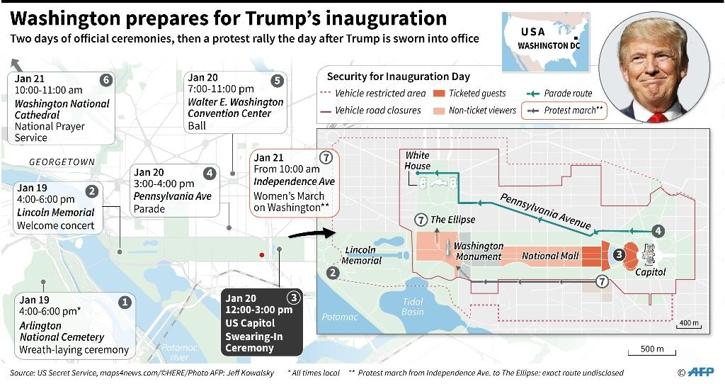 The inauguration of Donald Trump (AFP Photo/Jonathan JACOBSEN, Sabrina BLANCHARD)