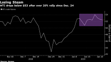 Oil Steady as Economic and Supply Fears Offset Venezuela Risk
