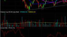 3 Big Stock Charts for Friday: U.S. Bancorp, Mcdonalds and DowDuPont