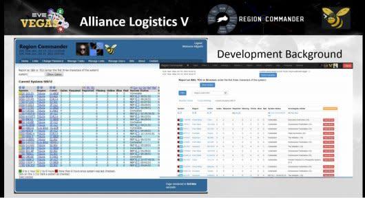 EVE Vegas 2014: Region Commander turns EVE into a huge spreadsheet
