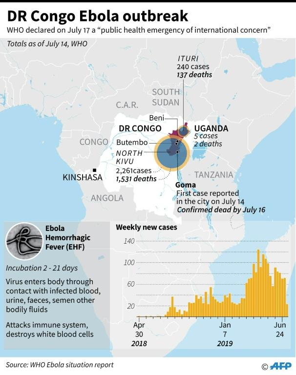 In eastern DR Congo, influx of Ebola money is source of ...