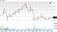 Tableau Software (DATA) Q1 Earnings: What's in the Cards?