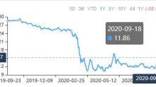 3 Graham-Style Stocks for the Value Investor