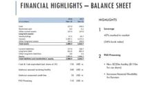 Euronav's Financial Position after Its 1Q18 Results