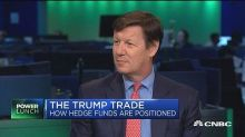 Market waiting for actions from Trump, not just words: Ma...
