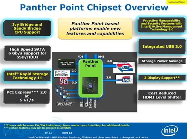 Intel's Panther Point to include native USB 3.0 support, Z68 chipset to launch May 8th?